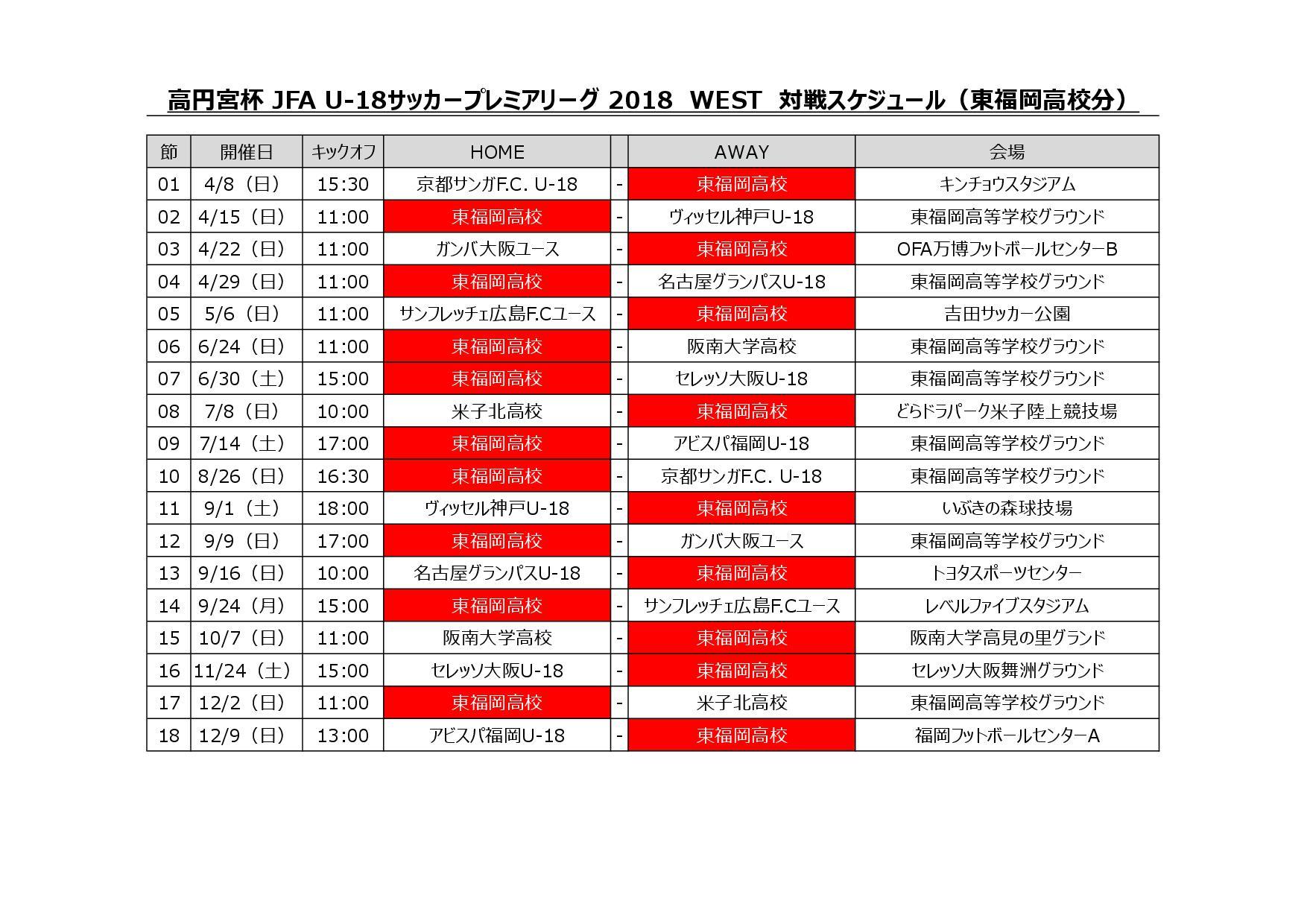 高円宮杯プレミアリーグWEST2018