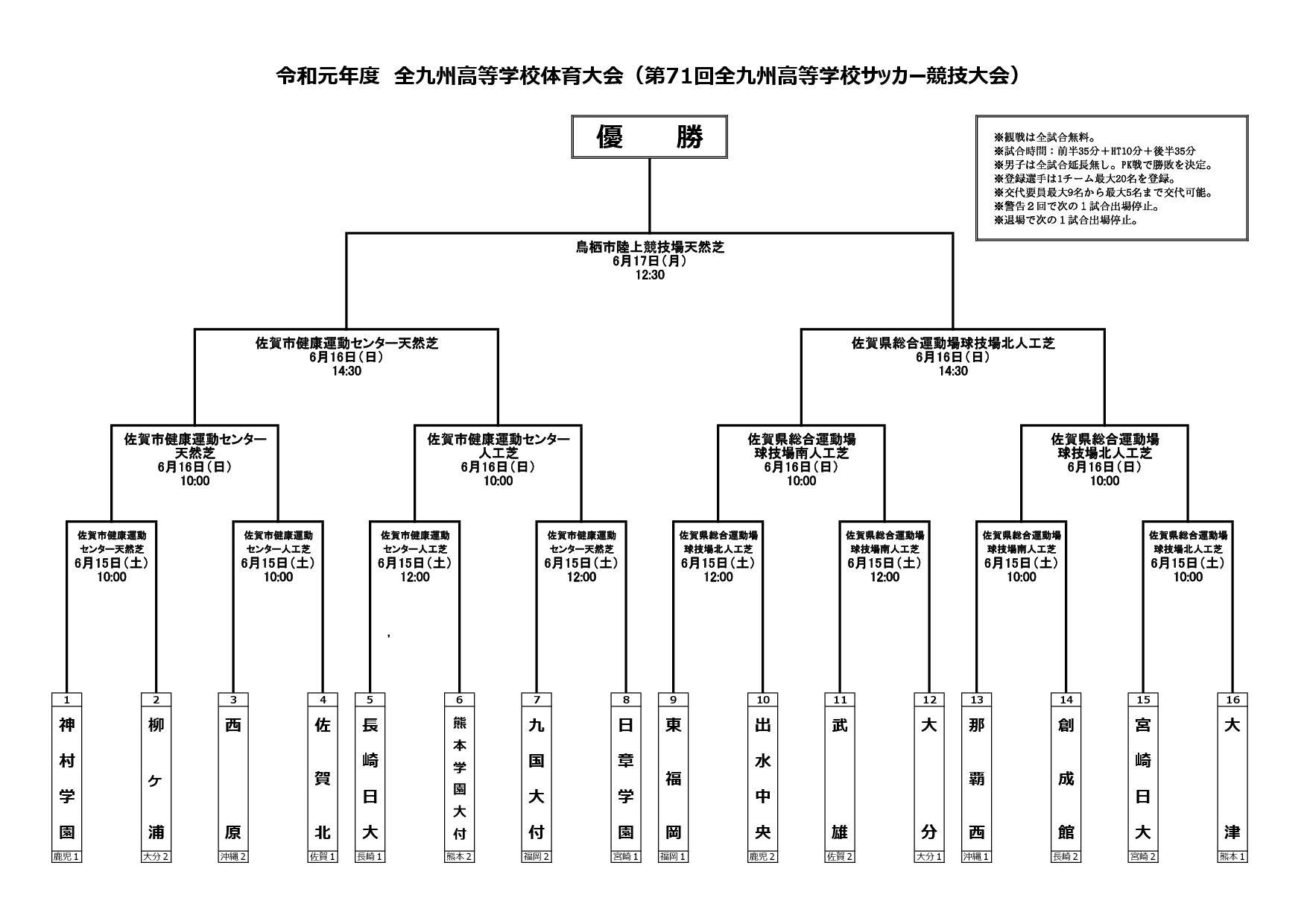 令和元年度全九州高校サッカー大会
