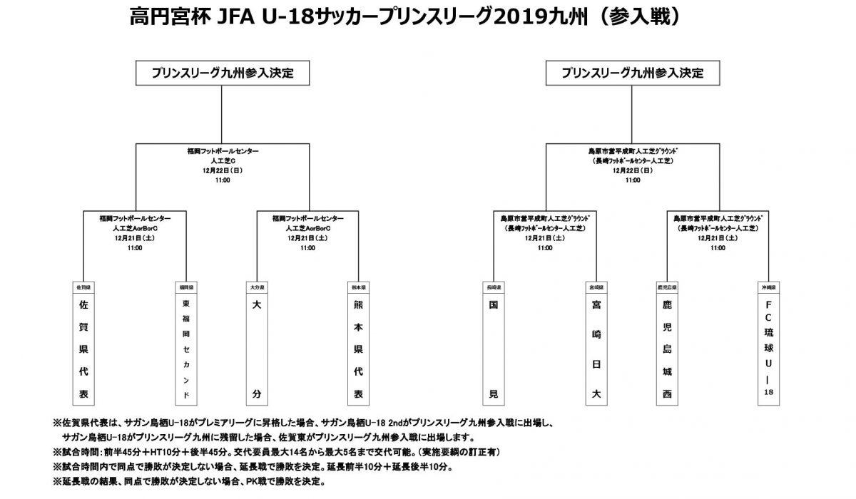 【予定】高円宮杯 JFA U-18サッカープリンスリーグ2019九州(参入戦)
