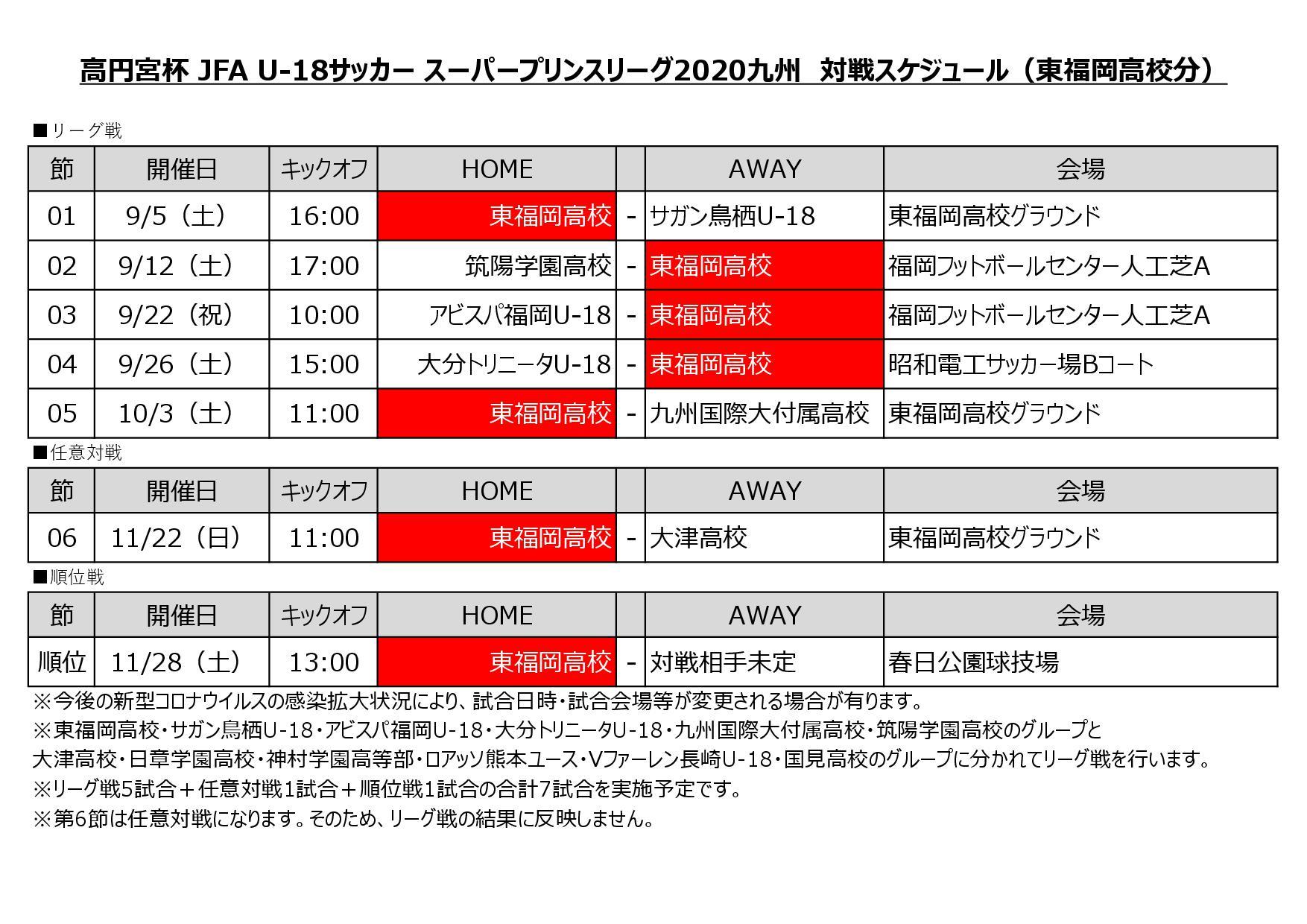 高円宮杯 JFA U-18サッカースーパープリンスリーグ2020九州