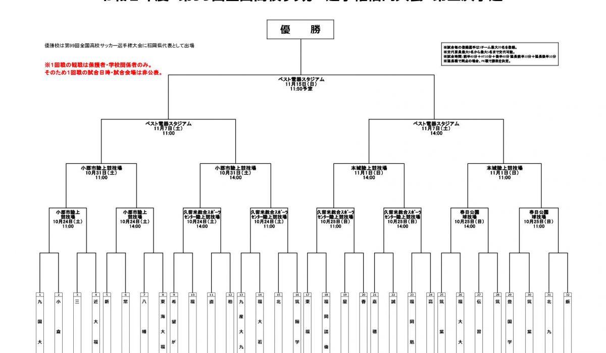 【予定】第99回高校サッカー選手権福岡大会(全組合せ)