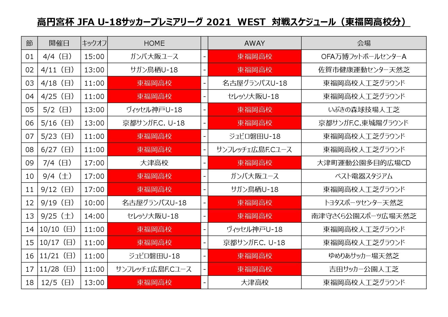 高円宮杯 JFA U-18サッカープレミアリーグ2021WEST